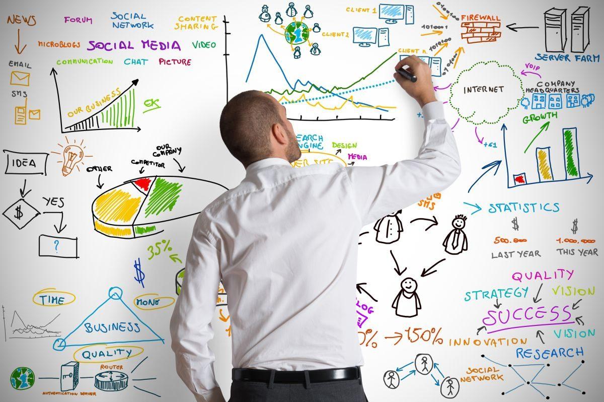 analiza działań firmy